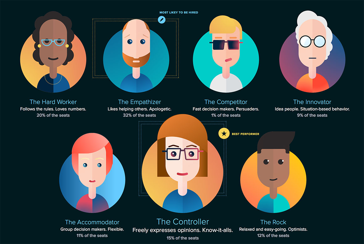 remote support team persona infographic
